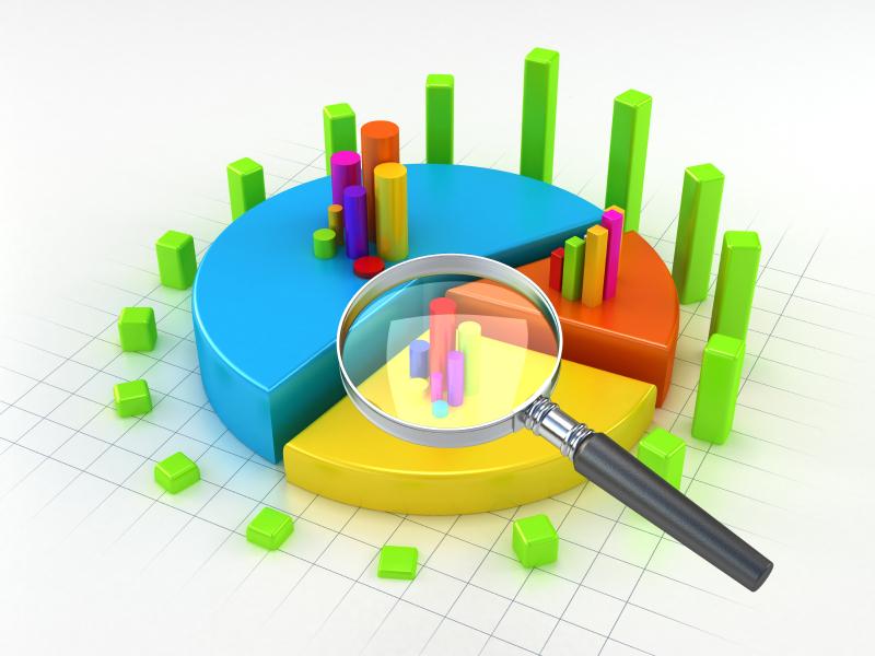 Пазарни истражувања 2